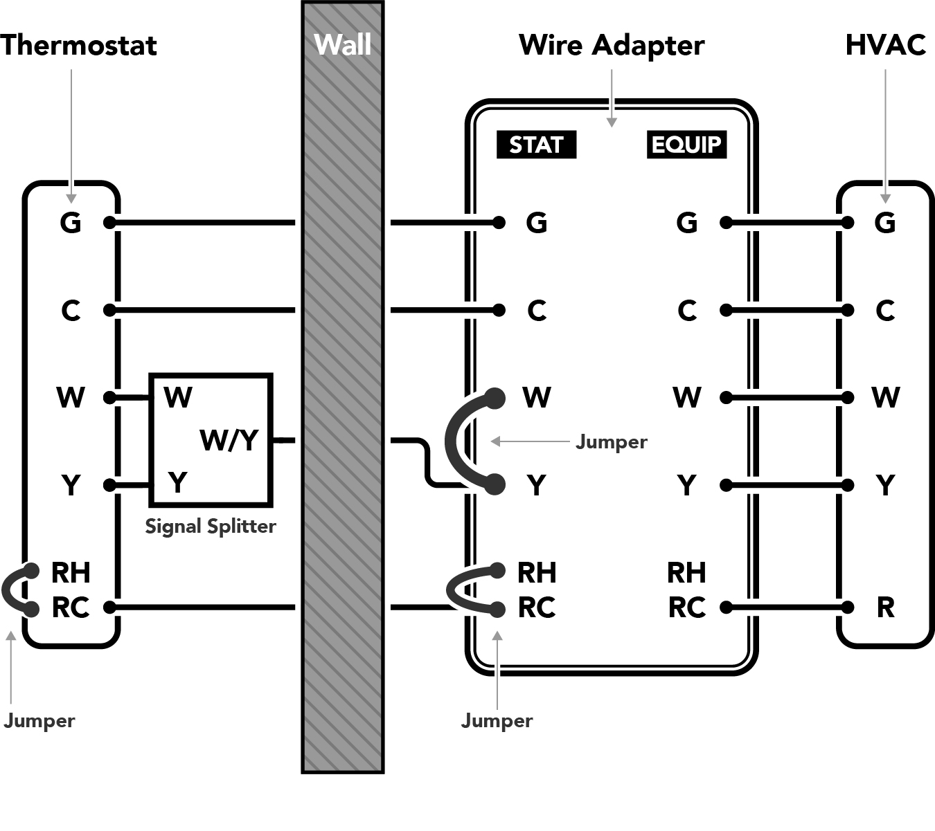 Ac Thermostat Wiring | Wiring Diagram on