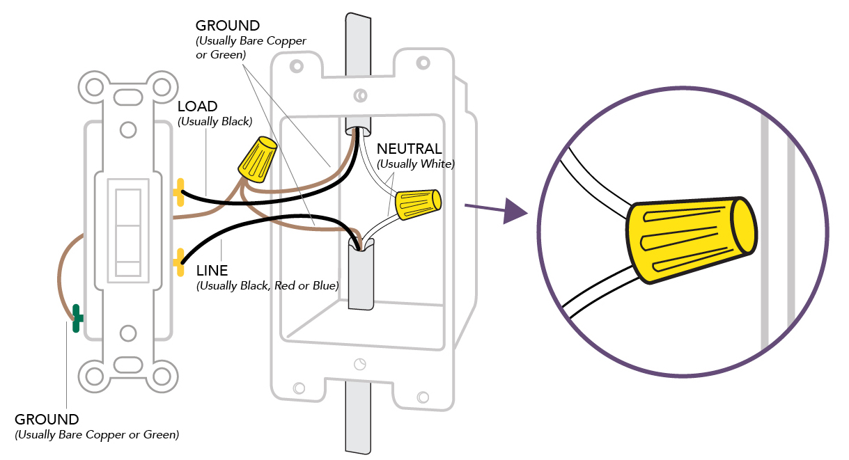 Single Switch Wiring Diagram Just Another Blog Triple Light Pole Rh Aesar Store Dimmer