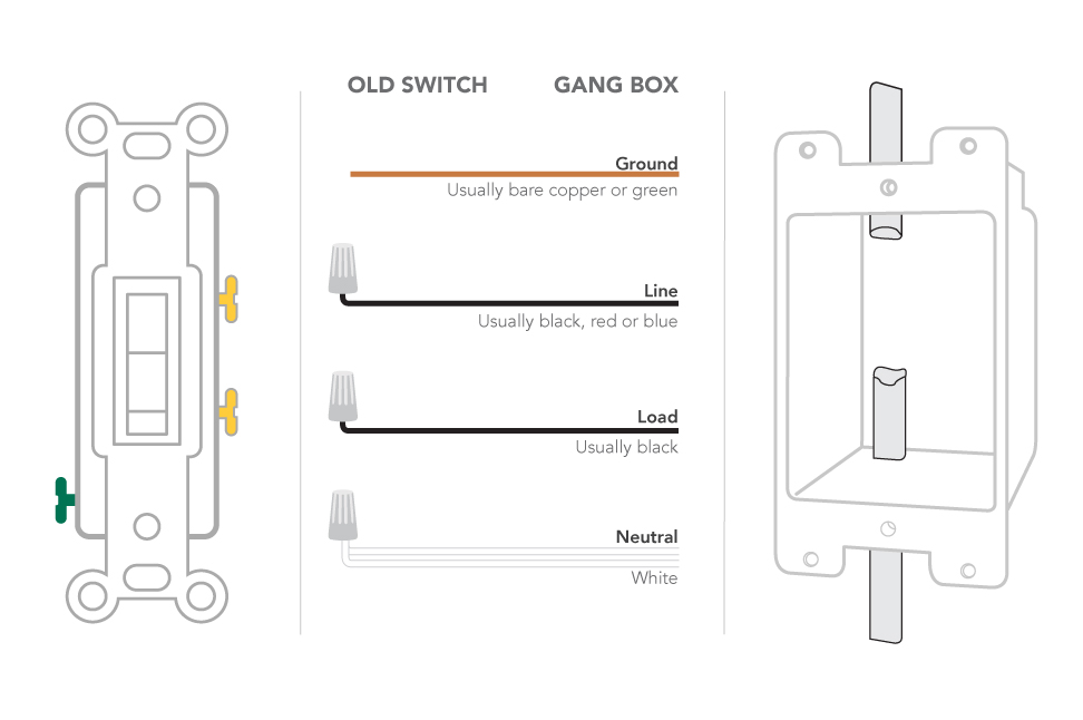 installing dimmer switch  single pole – customer support