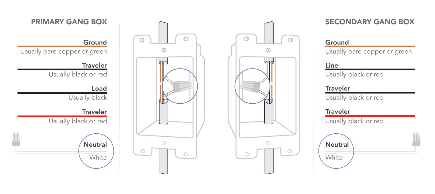 Here Is An Image Of A Series Top And Parallel Bottom Wiring