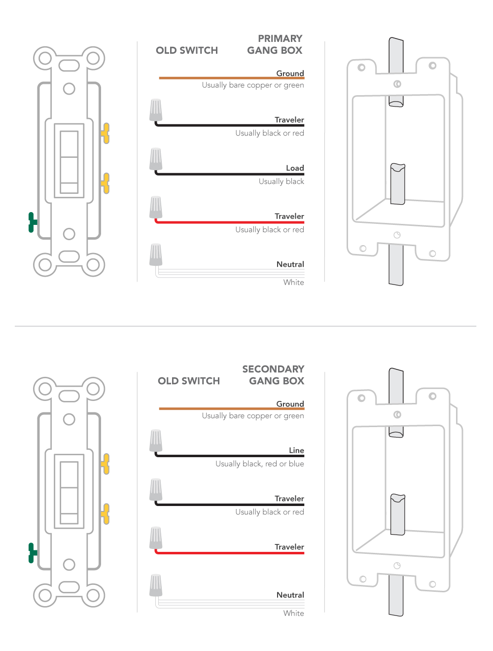wall_dimmer_wiring-diagram_multi_02_2x jpg