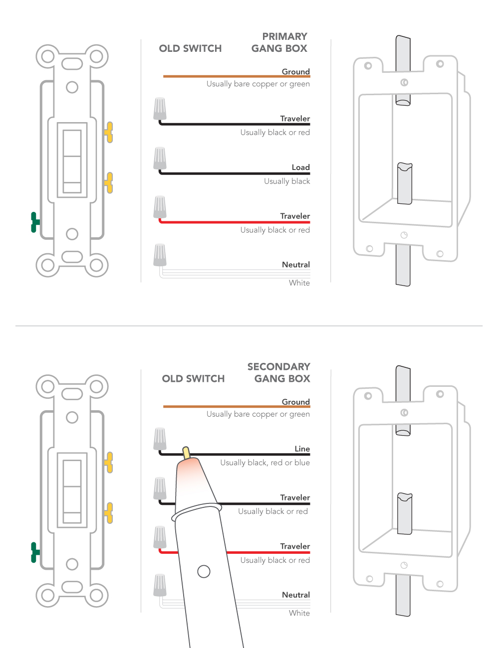 Wiring Diagram 3 Way Dimmer Switch